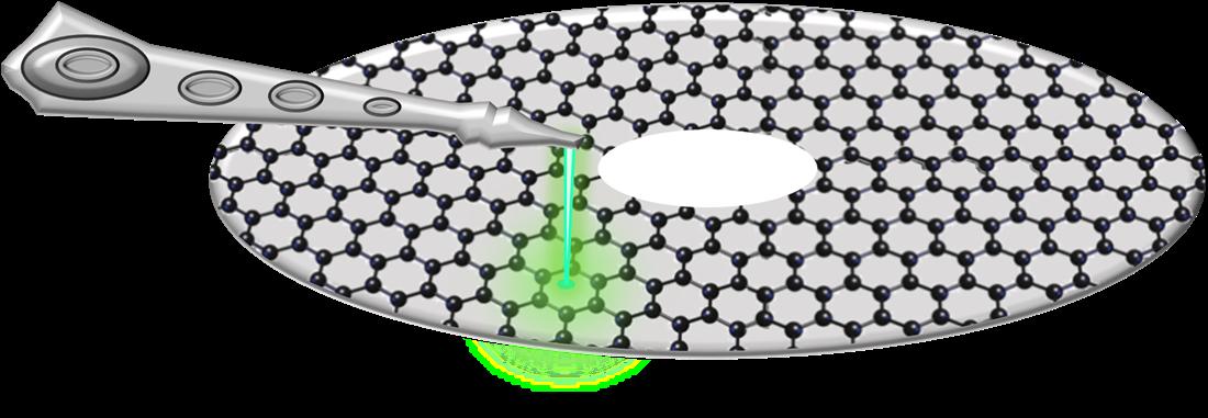 Schematic showing graphene overcoats
