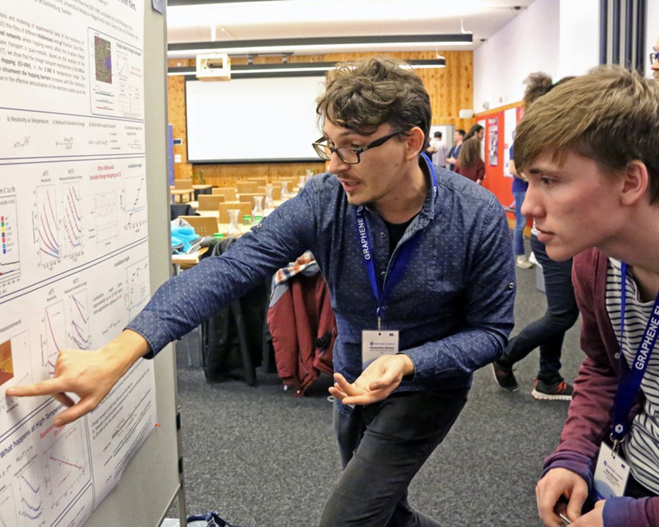 Graphene Study 2018 poster session